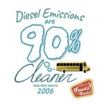 Think You Know Diesel? Think Again…